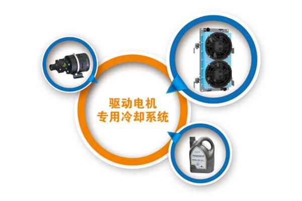 驿力科技驱动电机专用冷却系统