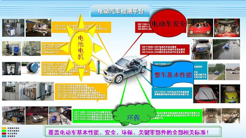 科普:电动客车测试之技术要求和规范