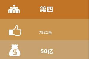 南京金龙:为新能源汽车后补贴时代时刻准备