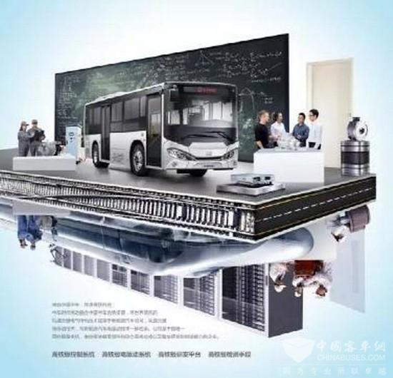 """中车电动IGBT:给新能源汽车装上一颗高铁""""芯"""""""