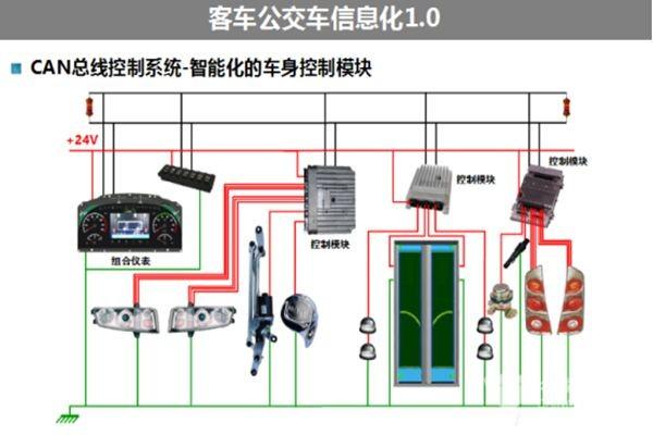 黄海客车气压传感器电路图