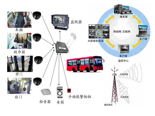 """青岛公交""""互联网+公交""""创新实践经验分享"""