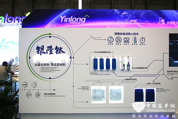 中国能源高层对话 银隆创新商业新模式引关注