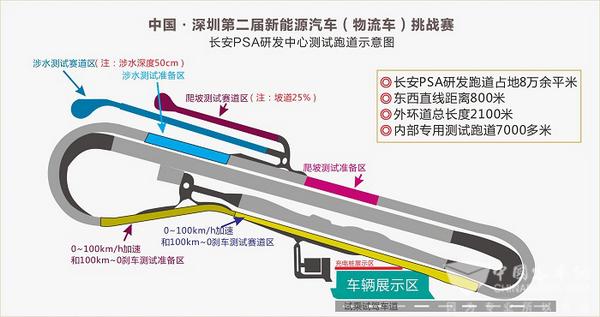 中国-深圳第二届新能源汽车(物流车)挑战赛等你来战!