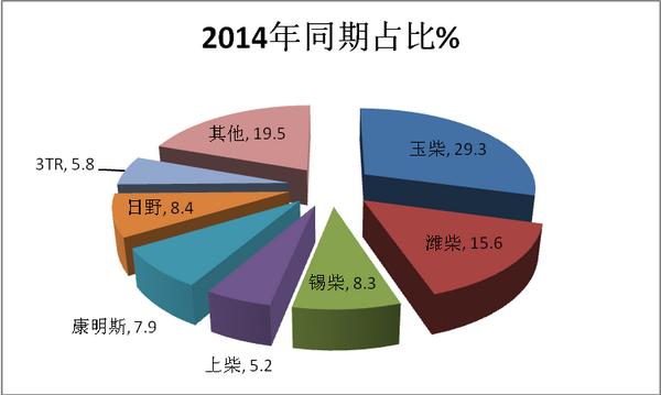 2017年8月份旅游客车市场分析