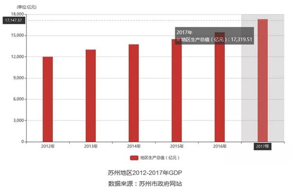 重磅消息|江苏苏州:推出氢能发展规划