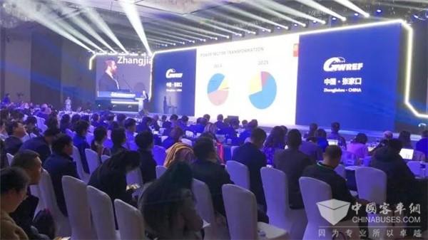 品质担当 实力保障 福田欧辉氢燃料电池客车张家口服务国际盛会引世界瞩目