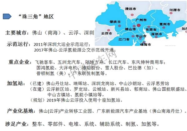 """""""氢""""风热起来,中国氢燃料汽车市场即将爆发(珠三角及其他)"""