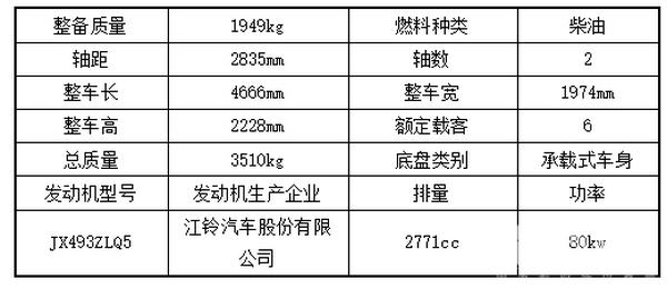 2018上半年江苏区域轻客市场五个特点解读