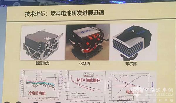国际氢能与燃料电池汽车大会打call 创新型企业亿华通