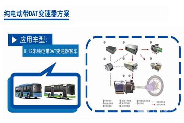 纯电动带DAT变速器方案