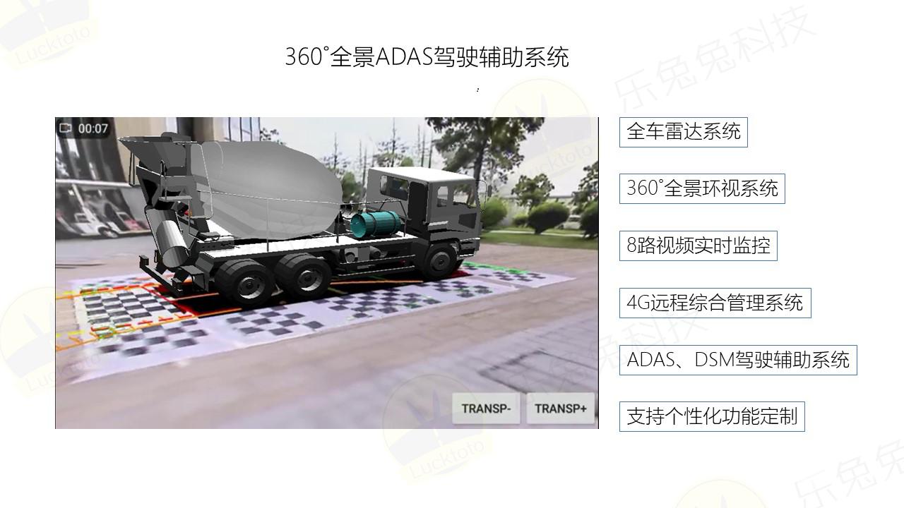 特种车360度全景环视监控+ADAS安全驾驶辅助系统+DMS疲劳驾驶预警系统+4G车载