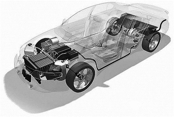 10省氢燃料汽车推广政策 氢燃料电池汽车产业越发接地气!