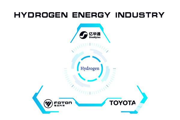 """探索""""氢能经济"""" 亿华通以何撬动氢燃料电池汽车市场?"""