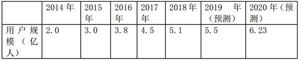 从郑州飞线巴士开通评析网约客车市场
