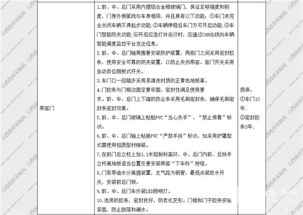 山西省太原市政府采购中心纯电动公交车公开招标采购公告(图5)