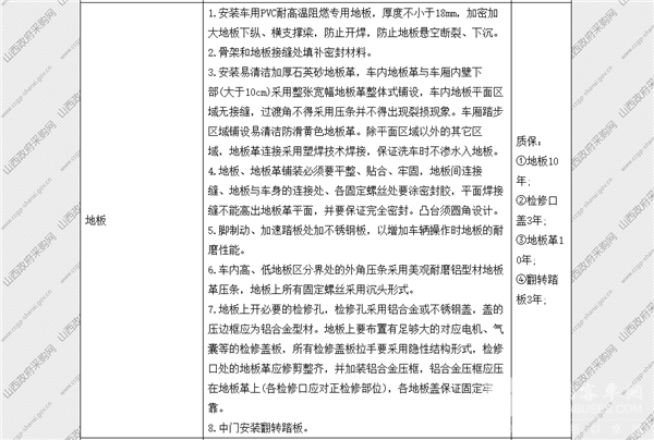山西省太原市政府采购中心纯电动公交车公开招标采购公告(图9)