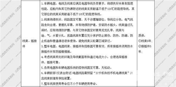 山西省太原市政府采购中心纯电动公交车公开招标采购公告(图14)