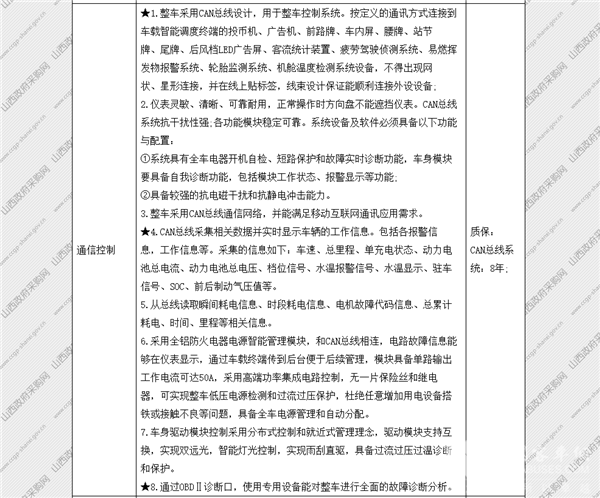 山西省太原市政府采购中心纯电动公交车公开招标采购公告(图15)