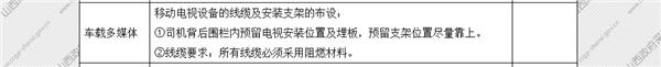 山西省太原市政府采购中心纯电动公交车公开招标采购公告(图20)