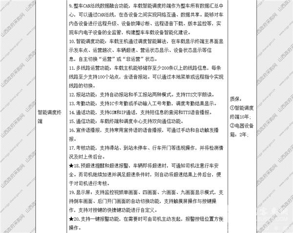 山西省太原市政府采购中心纯电动公交车公开招标采购公告(图22)