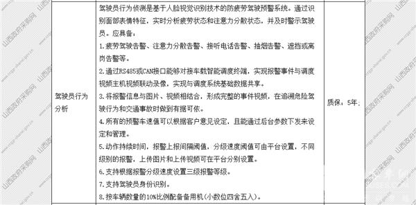 山西省太原市政府采购中心纯电动公交车公开招标采购公告(图25)