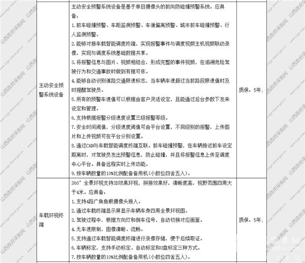 山西省太原市政府采购中心纯电动公交车公开招标采购公告(图26)