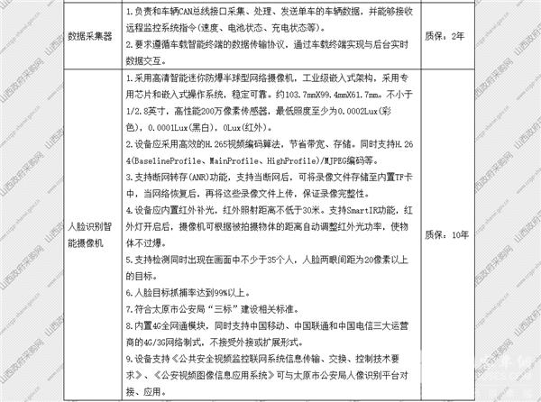 山西省太原市政府采购中心纯电动公交车公开招标采购公告(图28)