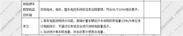 山西省太原市政府采购中心纯电动公交车公开招标采购公告(图32)