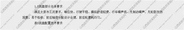 山西省太原市政府采购中心纯电动公交车公开招标采购公告(图35)
