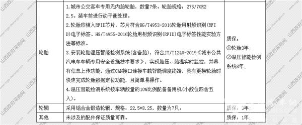 山西省太原市政府采购中心纯电动公交车公开招标采购公告(图39)