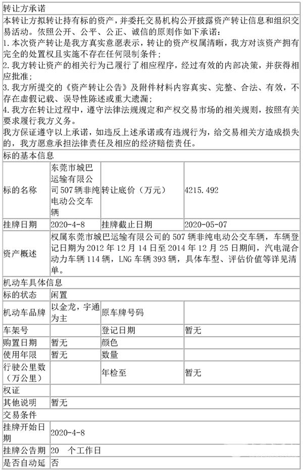 东莞市城巴运输有限公司507辆非纯电动公交车辆转让公告
