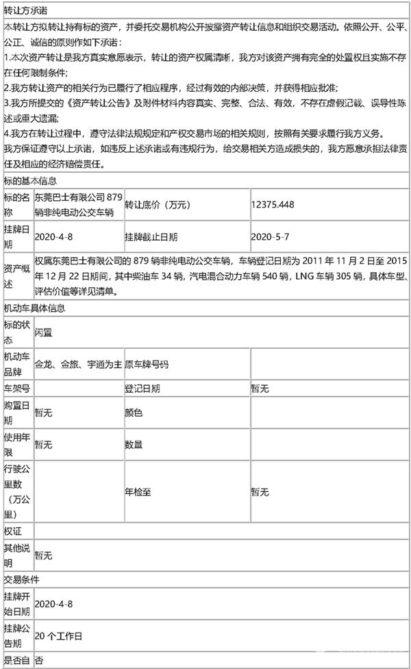 东莞巴士有限公司879辆非纯电动公交车辆转让公告