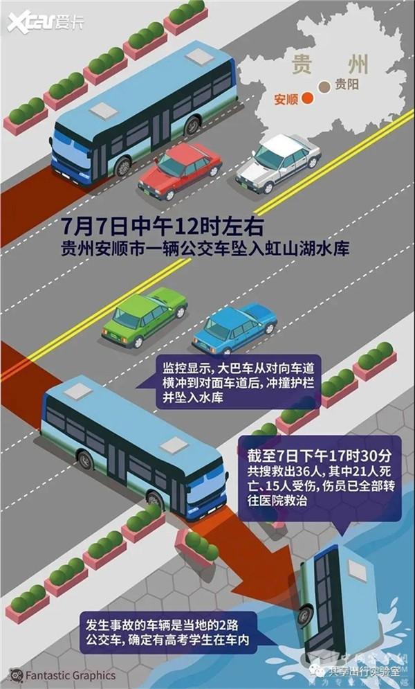 王健:从交通安全心理学谈贵州安顺公交坠湖事故成因