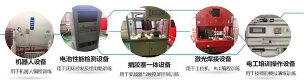 """点亮人才发展新战略 银隆新能源荣获""""市级技师工作站""""认定(图3)"""