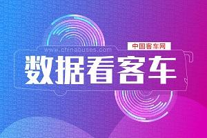 影响中国客车业 2020年度客车销售数据年度盘点