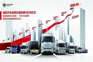 福田汽车品牌价值突破1808亿元 连续17年位居商用车行业第一