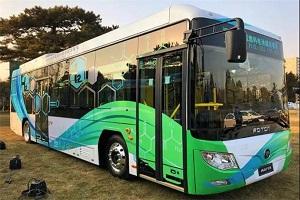 北京冬奥会赛区将用氢燃料电池汽车运送观众