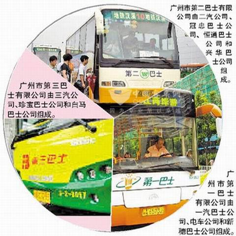 广州公交三大国企支柱