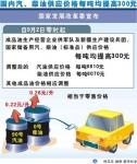 油价频繁上涨,客运行业祸不单行