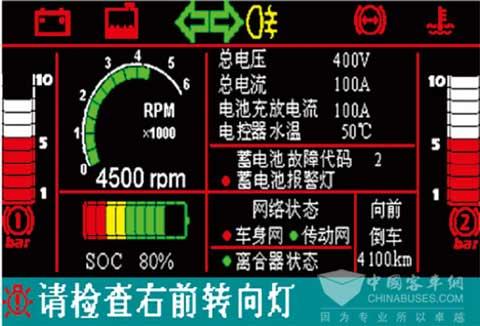 混合动力客车专用仪表