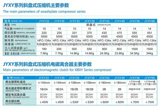 精益压缩机kyxy56_空调_中国客车网