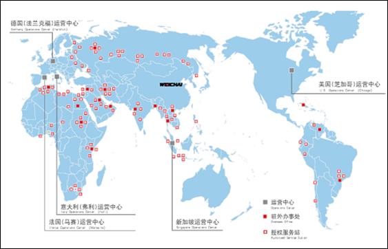 潍柴全球化战略布局   随着产业链的加速扩大、产品品种和供应链条的丰富化,潍柴在五国十地建立了研发机构,先后在国内成立了潍坊、上海、扬州、杭州和重庆五个研发中心,在美国、法国、德国和意大利都设有研发机构,制备大量电子计算机设备,应用于产品的研发、制造,以及销售领域。目前,潍柴拥有一系列功能齐备的现代化试验中心,包括五轴动力系统总成试验台、高压共轨油泵试验台、三高环境试验舱、CVS全流测试系统、摩擦试验机等实验中心,可进行动力系统总成、发动机、变速器、驱动桥及其它零部件的试验。历经十余年发展,潍柴用互联网